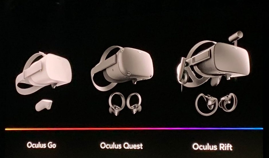 Oculus GO, Quest, and Rift Headsets
