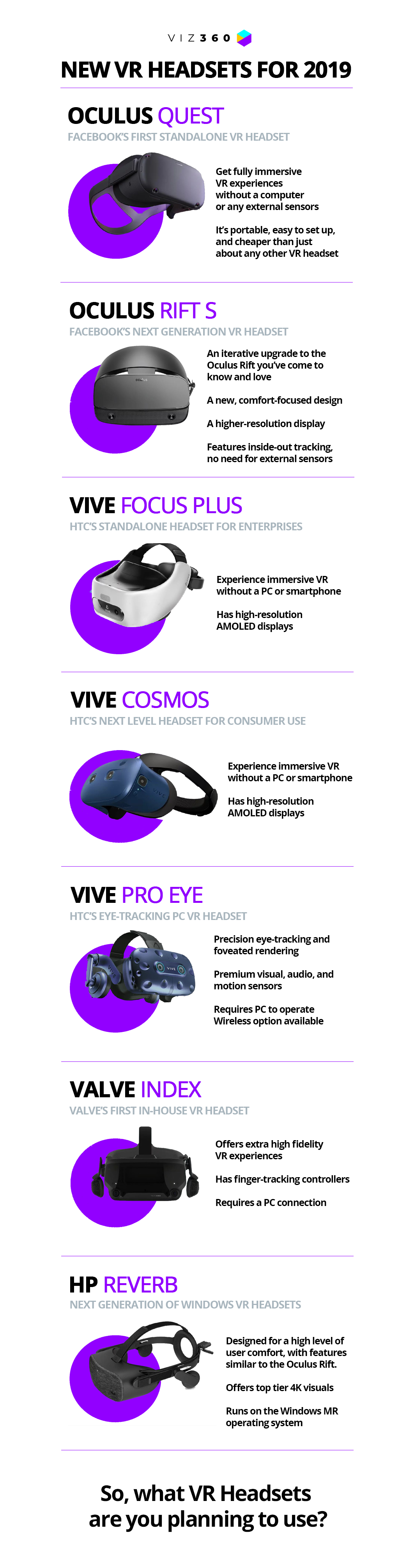 7 Most Recommended New VR Headsets for 2019
